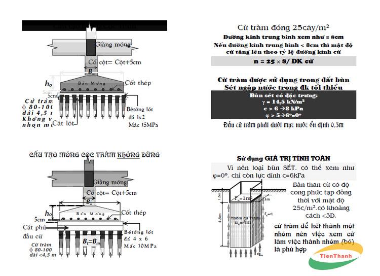 Xem bản vẽ móng cừ tràm - Thiết kế móng cừ tràm đúng quy trình