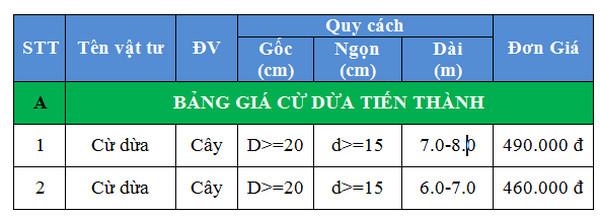 Bảng báo giá Cừ Dừa 5m, 6m, 7m, 8m, Bán Cừ Dừa Giá rẻ